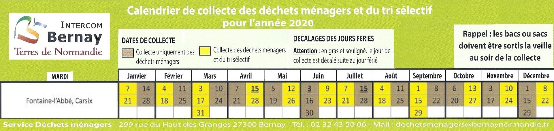 Infos utiles – Fontaine l'Abbé : Site officiel de la commune 27470